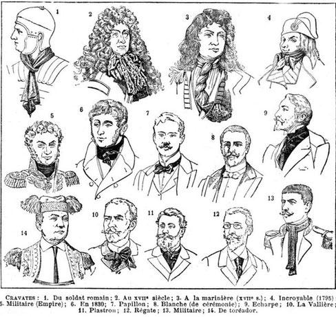 Historia de las corbatas